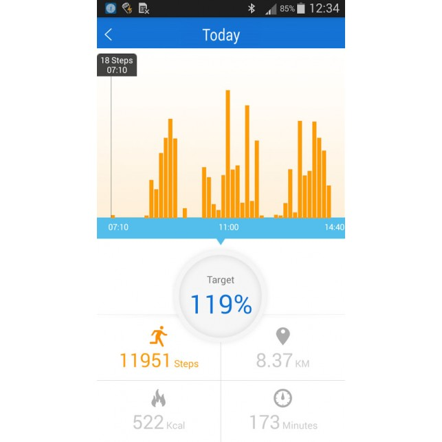 TrakFit Android