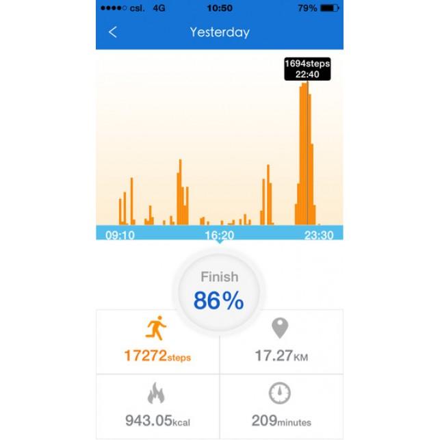 TrakFit iOS